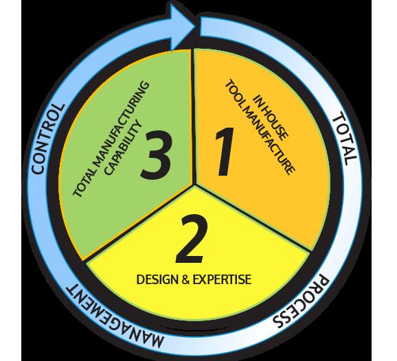 mpd service graphic